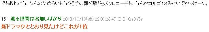 kuroko chi23 クロコーチの感想!視聴率は?原作の漫画とネタバレ!Wikiは?