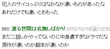 kuroko chi25 クロコーチの感想!視聴率は?原作の漫画とネタバレ!Wikiは?