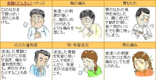tamayamatetuji3 逆流性食道炎とは?症状は?玉山鉄二が逆流性食道炎となった原因は?